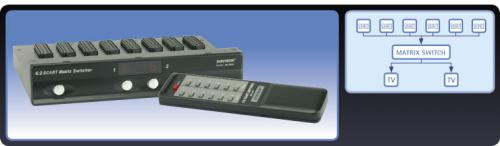 6 x 2 A/V SCART matrix switcher with IR remote control