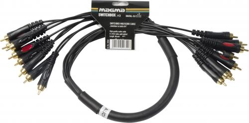 Magma SL3 To Switchbox Multicore Cable 49330